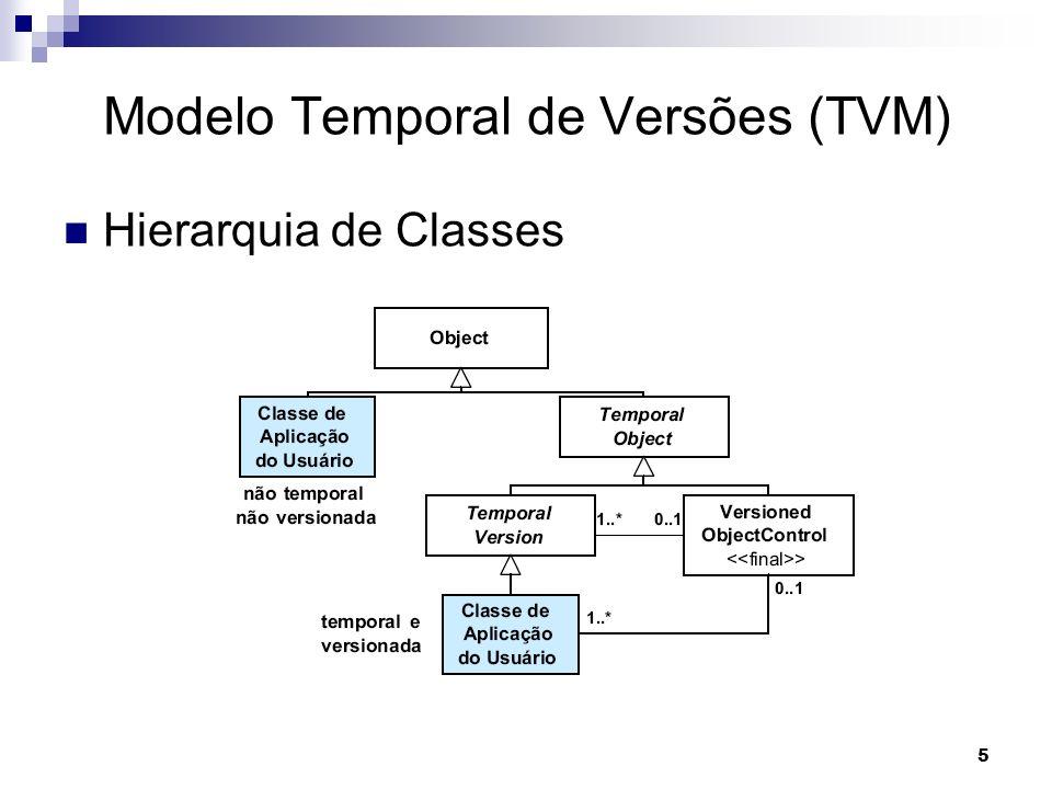 6 Modelo Temporal de Versões (TVM) Maneira utilizada para armazenar valores temporais: BD Instantâneos BD de Tempo de Transação BD Bitemporais BD Multitemporais