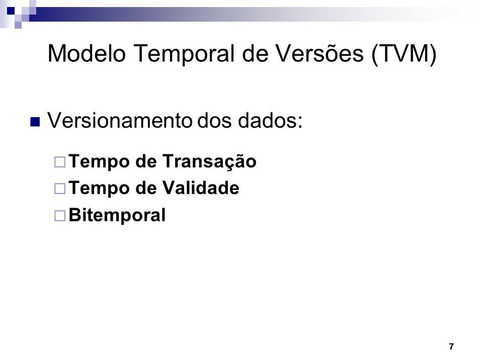 7 Modelo Temporal de Versões (TVM) Versionamento dos dados: Tempo de Transação Tempo de Validade Bitemporal