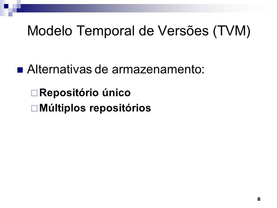 8 Modelo Temporal de Versões (TVM) Alternativas de armazenamento: Repositório único Múltiplos repositórios