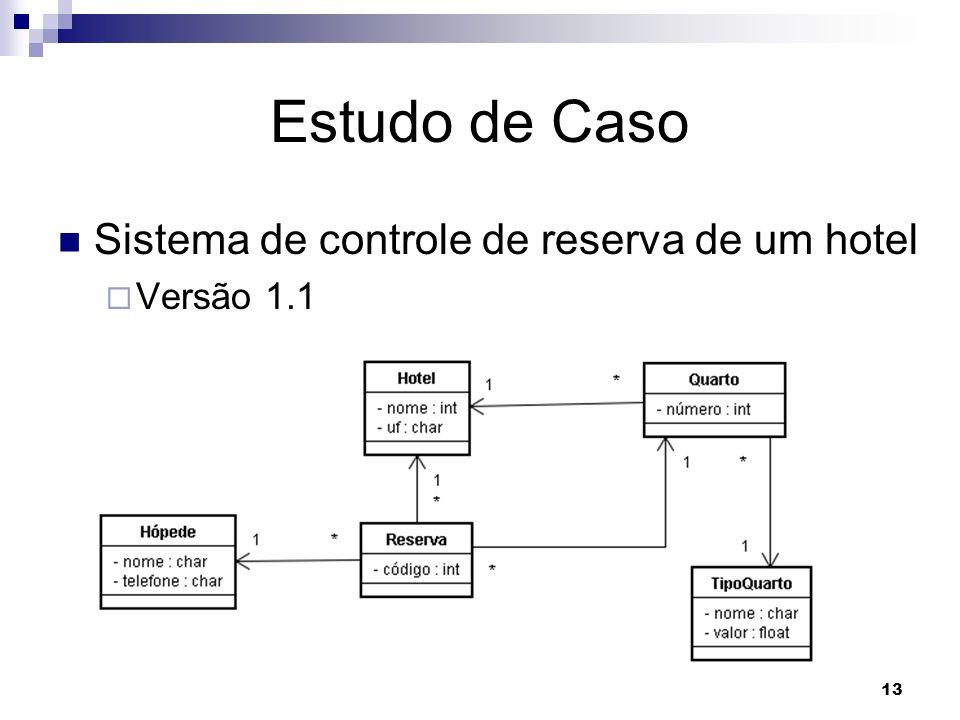 13 Estudo de Caso Sistema de controle de reserva de um hotel Versão 1.1