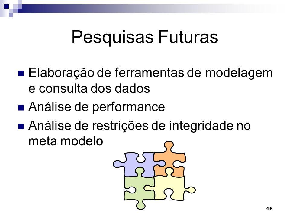 16 Pesquisas Futuras Elaboração de ferramentas de modelagem e consulta dos dados Análise de performance Análise de restrições de integridade no meta m