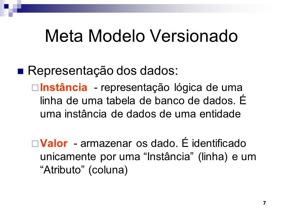 7 Meta Modelo Versionado Representação dos dados: Instância - representação lógica de uma linha de uma tabela de banco de dados. É uma instância de da