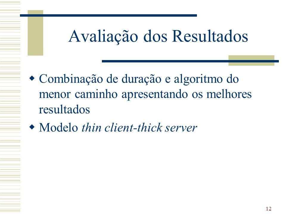 Avaliação dos Resultados Combinação de duração e algoritmo do menor caminho apresentando os melhores resultados Modelo thin client-thick server 12