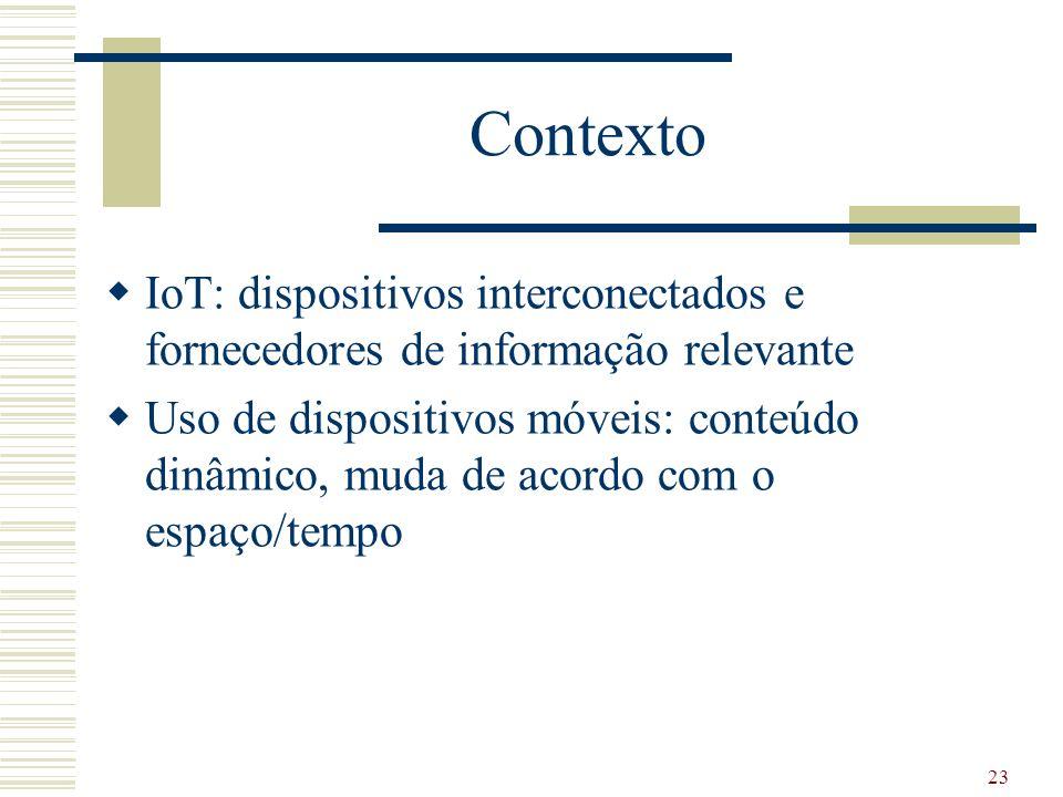 Contexto IoT: dispositivos interconectados e fornecedores de informação relevante Uso de dispositivos móveis: conteúdo dinâmico, muda de acordo com o espaço/tempo 23
