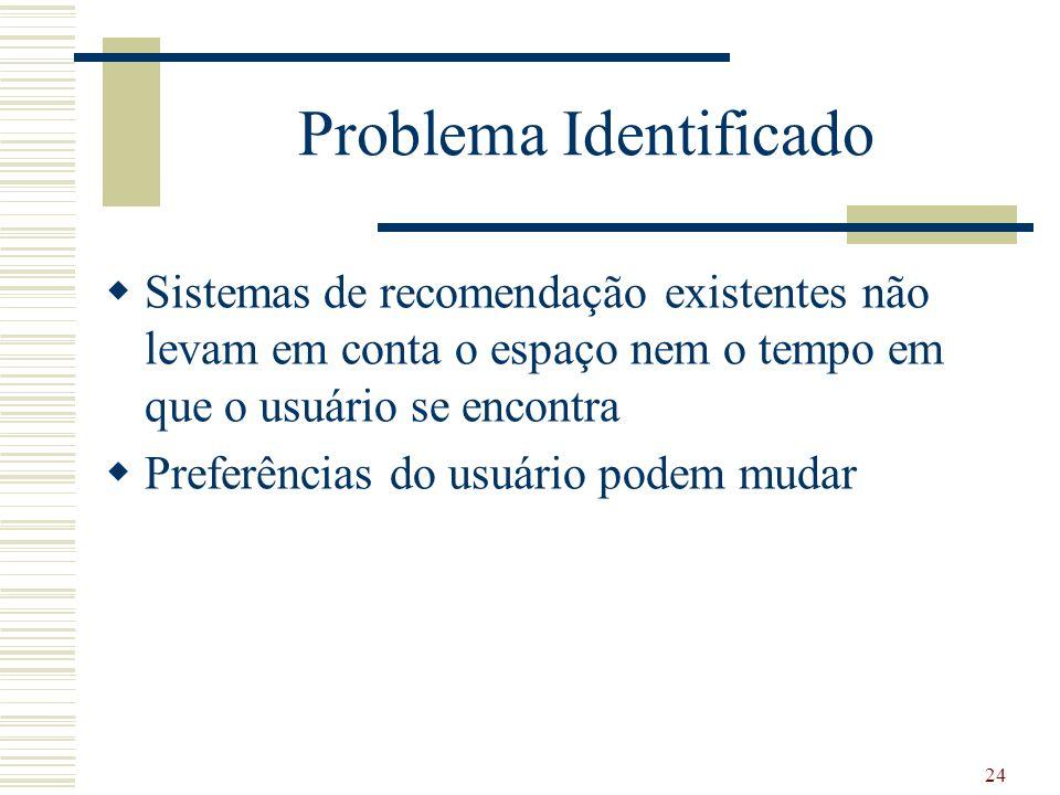 Problema Identificado Sistemas de recomendação existentes não levam em conta o espaço nem o tempo em que o usuário se encontra Preferências do usuário podem mudar 24