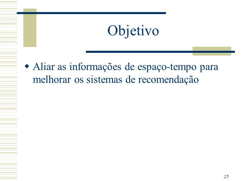 Objetivo Aliar as informações de espaço-tempo para melhorar os sistemas de recomendação 25