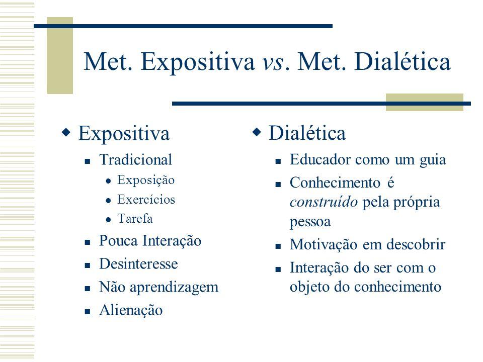 Metodologia Dialética 3 grandes momentos Mobilização para o conhecimento Construção do conhecimento Síntese do conhecimento