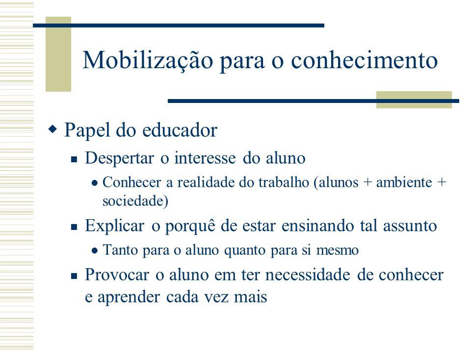 Mobilização para o conhecimento Papel do educador Despertar o interesse do aluno Conhecer a realidade do trabalho (alunos + ambiente + sociedade) Expl