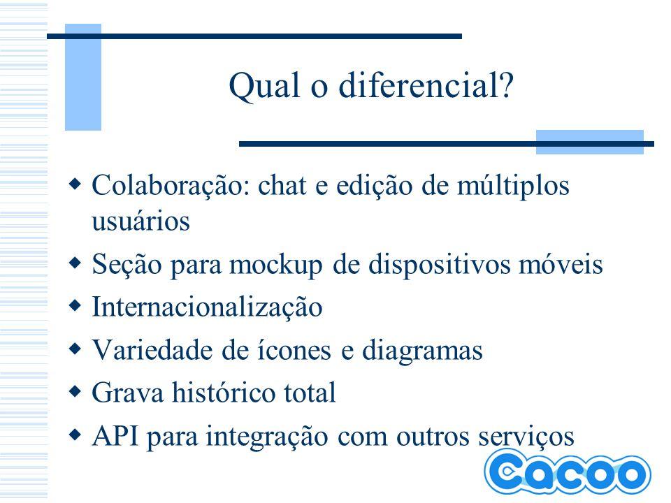Qual o diferencial? Colaboração: chat e edição de múltiplos usuários Seção para mockup de dispositivos móveis Internacionalização Variedade de ícones