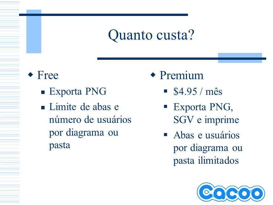 Quanto custa? Free Exporta PNG Limite de abas e número de usuários por diagrama ou pasta Premium $4.95 / mês Exporta PNG, SGV e imprime Abas e usuário