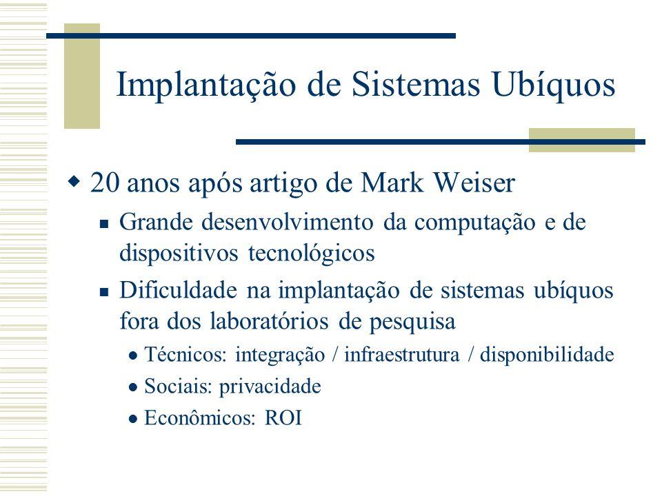 Implantação de Sistemas Ubíquos 20 anos após artigo de Mark Weiser Grande desenvolvimento da computação e de dispositivos tecnológicos Dificuldade na implantação de sistemas ubíquos fora dos laboratórios de pesquisa Técnicos: integração / infraestrutura / disponibilidade Sociais: privacidade Econômicos: ROI