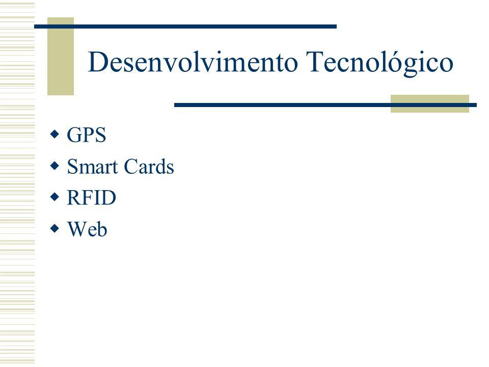 Desenvolvimento Tecnológico GPS Smart Cards RFID Web
