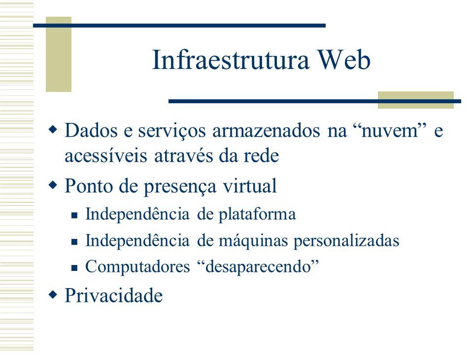 Infraestrutura Web Dados e serviços armazenados na nuvem e acessíveis através da rede Ponto de presença virtual Independência de plataforma Independência de máquinas personalizadas Computadores desaparecendo Privacidade