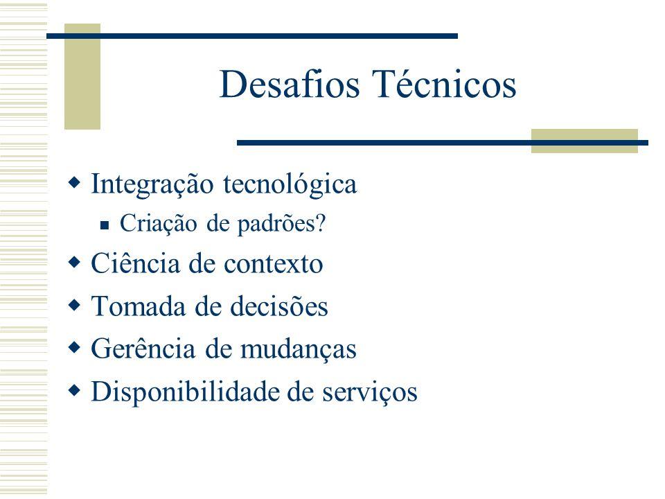 Desafios Técnicos Integração tecnológica Criação de padrões.