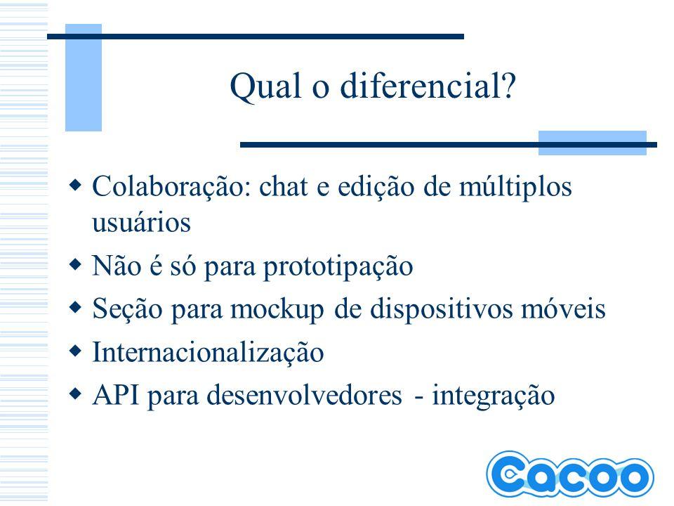 Qual o diferencial? Colaboração: chat e edição de múltiplos usuários Não é só para prototipação Seção para mockup de dispositivos móveis Internacional
