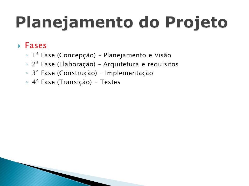 Fases 1ª Fase (Concepção) – Planejamento e Visão 2ª Fase (Elaboração) – Arquitetura e requisitos 3ª Fase (Construção) – Implementação 4ª Fase (Transiç
