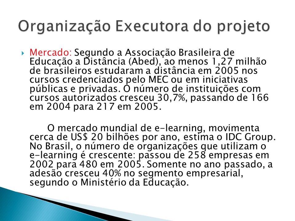 Mercado: Segundo a Associação Brasileira de Educação a Distância (Abed), ao menos 1,27 milhão de brasileiros estudaram a distância em 2005 nos cursos