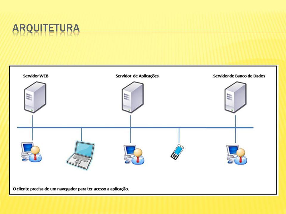 Tecnologias e linguagens utilizadas para a elaboração do Sistema Cabana são: JSP HTML CSS JavaScript Eclipse Java EE IDE versão Helios Apache Tomcat 6.0 SQL Server 2005