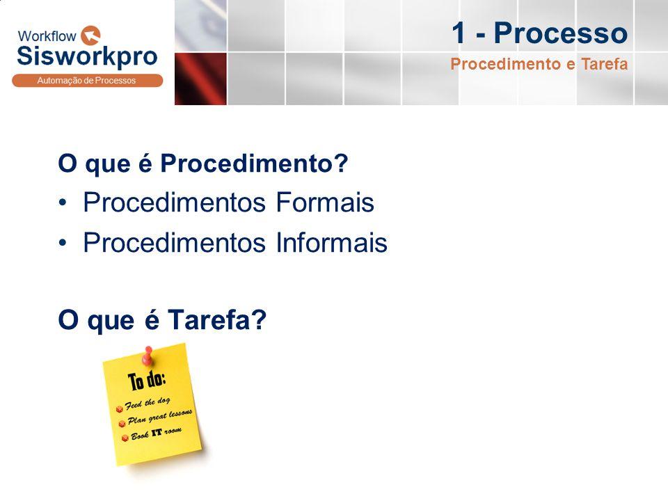 1 - Processo O que é Procedimento? Procedimentos Formais Procedimentos Informais O que é Tarefa? Procedimento e Tarefa