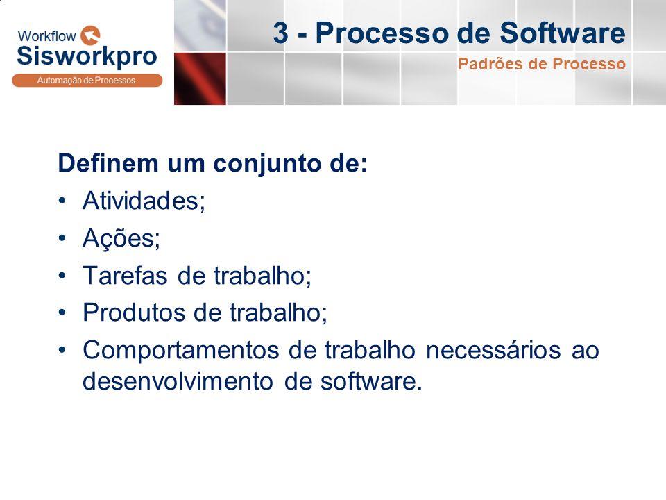 3 - Processo de Software Definem um conjunto de: Atividades; Ações; Tarefas de trabalho; Produtos de trabalho; Comportamentos de trabalho necessários