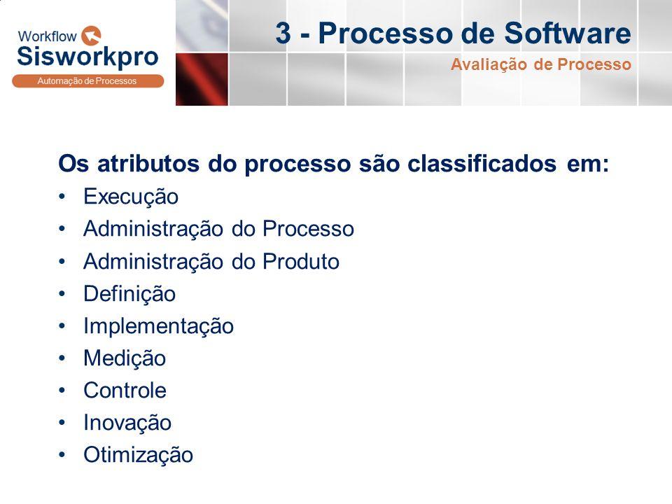 3 - Processo de Software Os atributos do processo são classificados em: Execução Administração do Processo Administração do Produto Definição Implemen