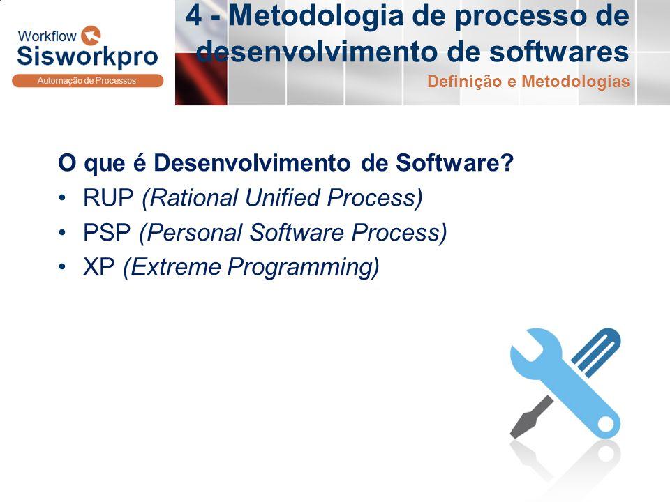 4 - Metodologia de processo de desenvolvimento de softwares O que é Desenvolvimento de Software? RUP (Rational Unified Process) PSP (Personal Software
