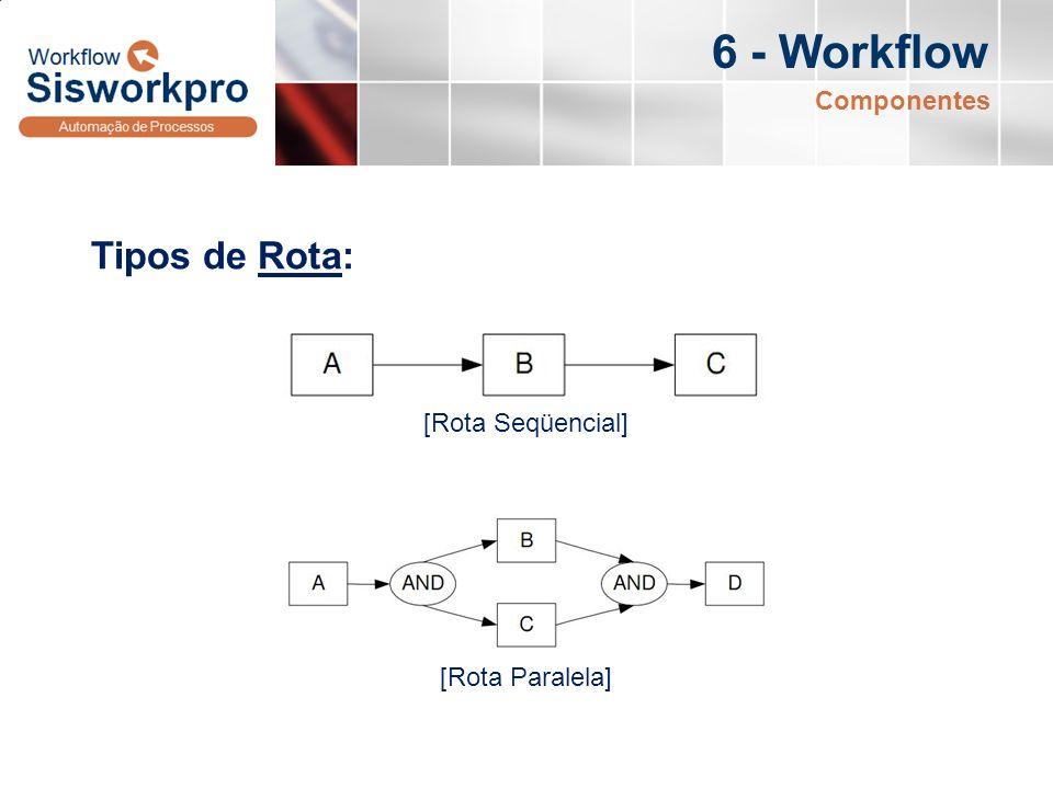 6 - Workflow Tipos de Rota: Componentes [Rota Seqüencial] [Rota Paralela]