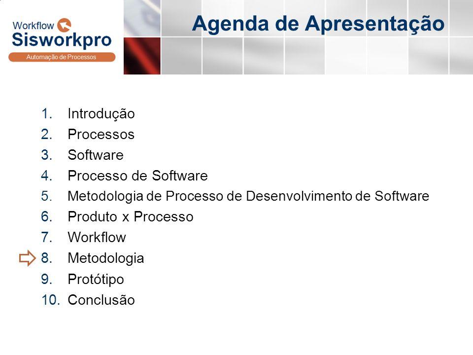 Agenda de Apresentação 1.Introdução 2.Processos 3.Software 4.Processo de Software 5.Metodologia de Processo de Desenvolvimento de Software 6.Produto x