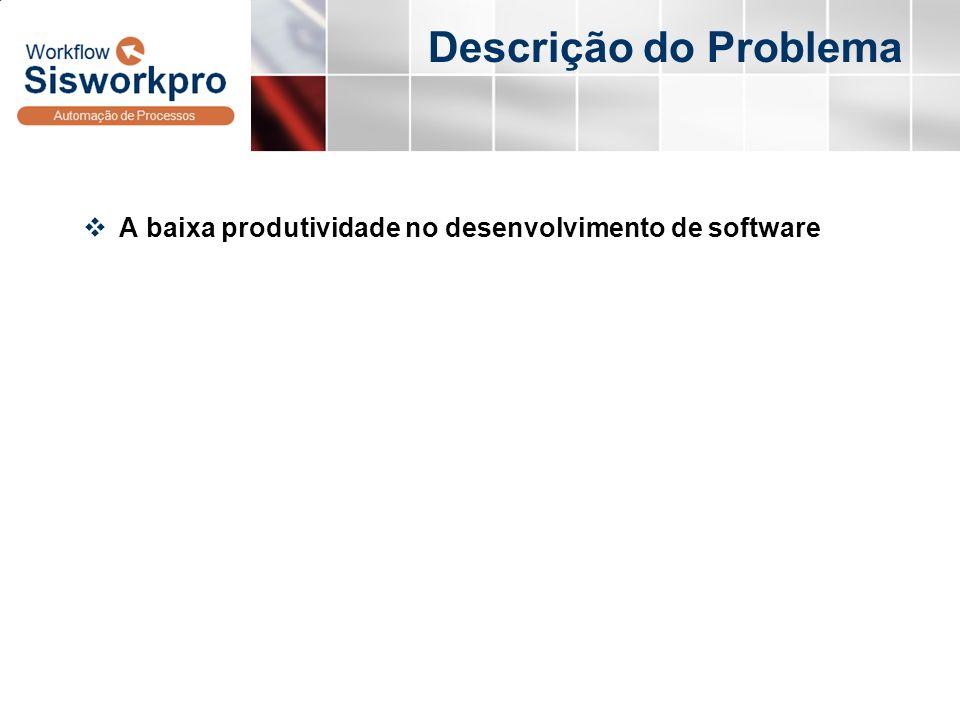 Descrição do Problema A baixa produtividade no desenvolvimento de software
