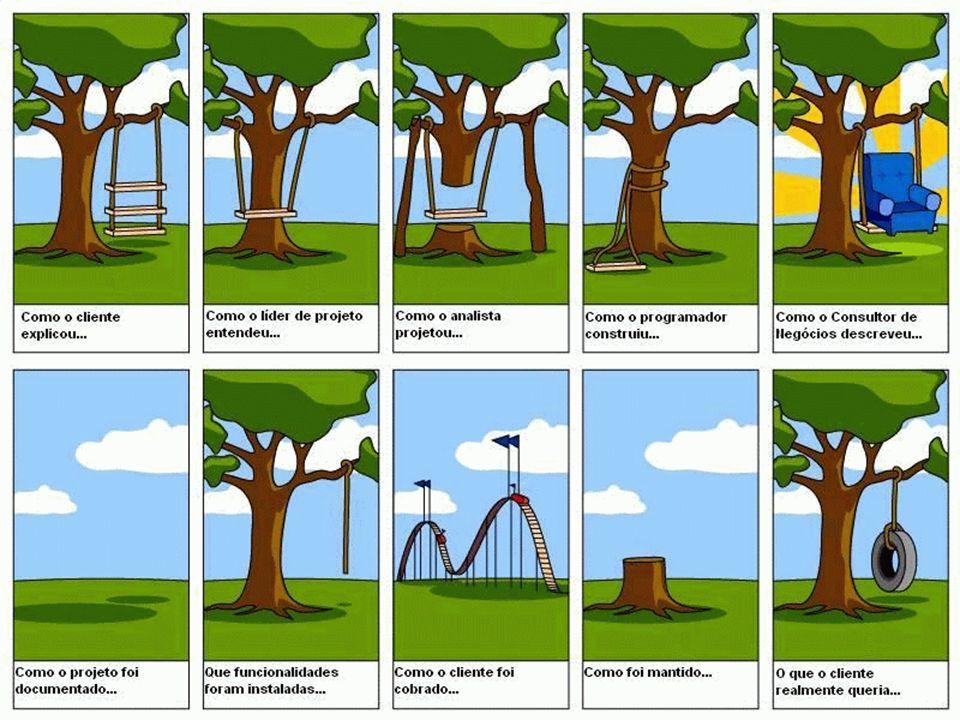12 APS – Análise e Projeto de Sistemas Profa. Marcely Dias Desenvolvimento de Sistemas quinta-feira, 24 de abril de 2014