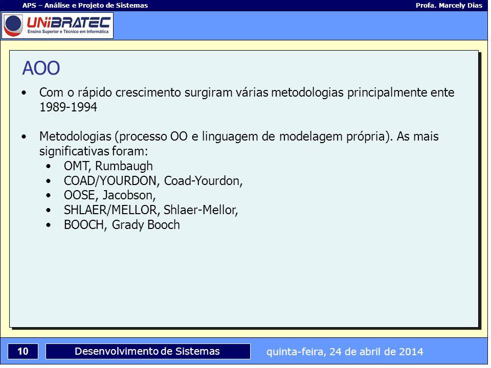 quinta-feira, 24 de abril de 2014 10 APS – Análise e Projeto de Sistemas Profa. Marcely Dias Desenvolvimento de Sistemas Com o rápido crescimento surg