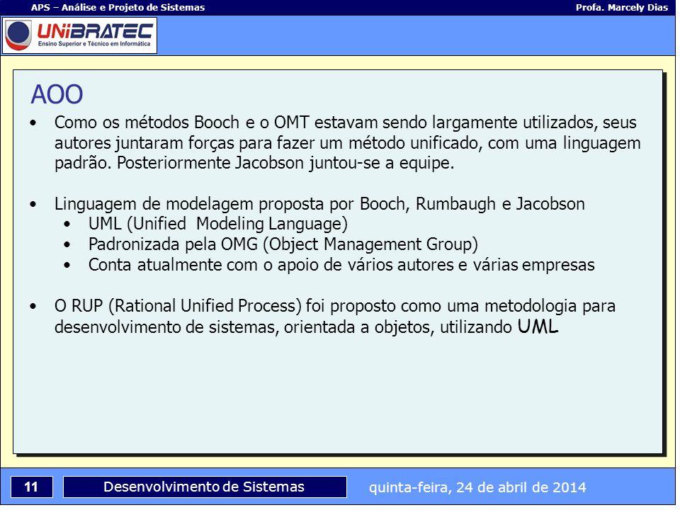 quinta-feira, 24 de abril de 2014 11 APS – Análise e Projeto de Sistemas Profa. Marcely Dias Desenvolvimento de Sistemas Como os métodos Booch e o OMT
