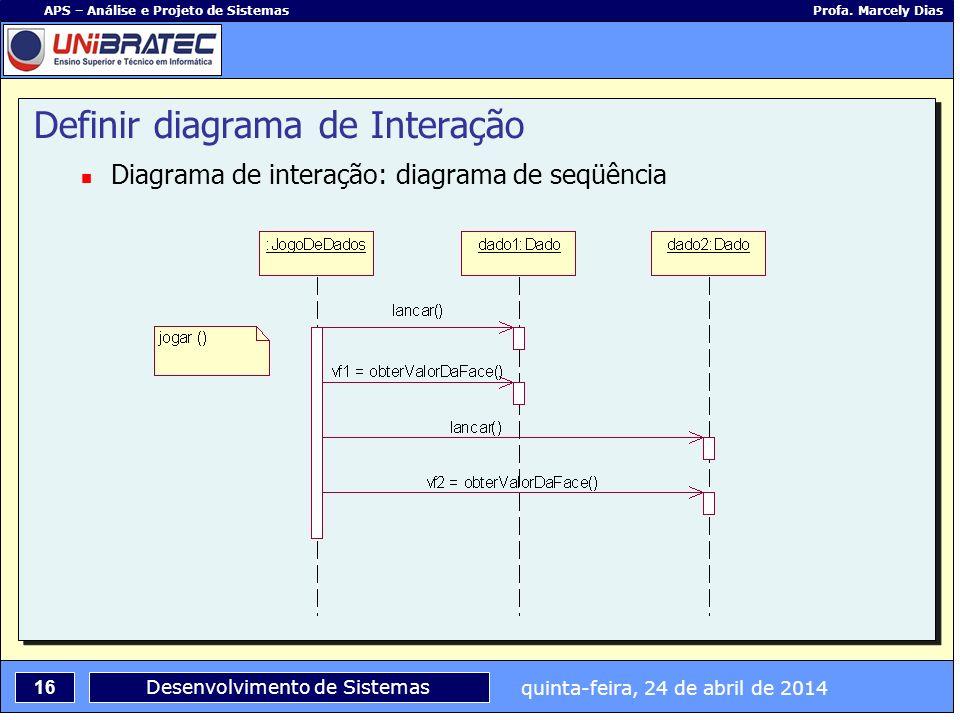 quinta-feira, 24 de abril de 2014 16 APS – Análise e Projeto de Sistemas Profa. Marcely Dias Desenvolvimento de Sistemas Definir diagrama de Interação