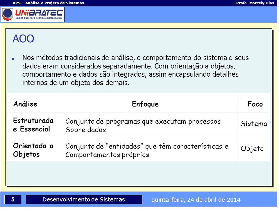 quinta-feira, 24 de abril de 2014 5 APS – Análise e Projeto de Sistemas Profa. Marcely Dias Desenvolvimento de Sistemas Nos métodos tradicionais de an