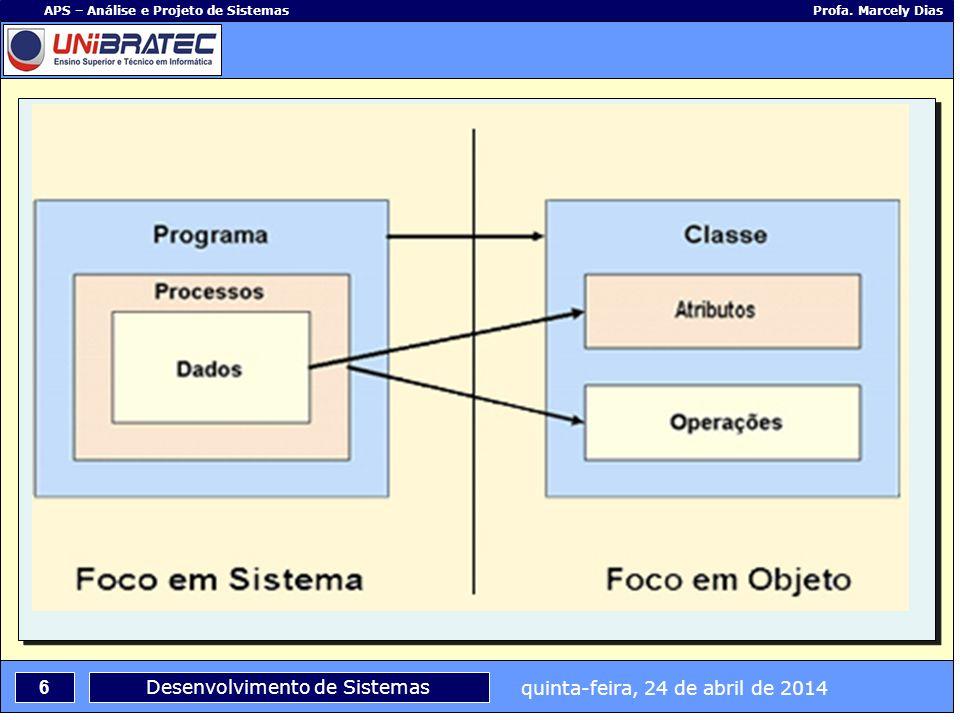 quinta-feira, 24 de abril de 2014 6 APS – Análise e Projeto de Sistemas Profa. Marcely Dias Desenvolvimento de Sistemas