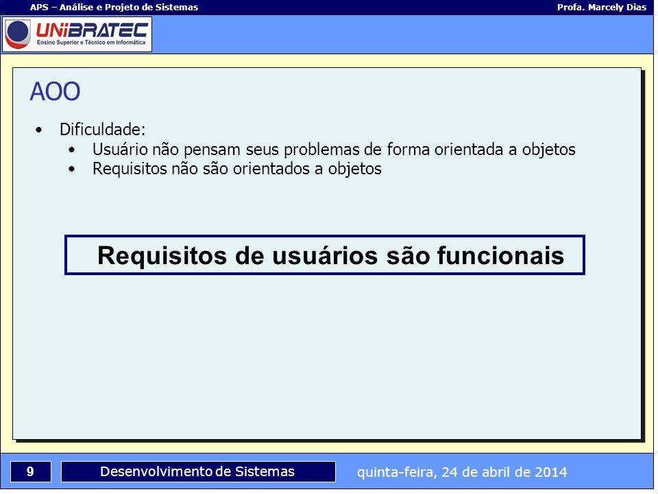 quinta-feira, 24 de abril de 2014 9 APS – Análise e Projeto de Sistemas Profa. Marcely Dias Desenvolvimento de Sistemas Dificuldade: Usuário não pensa