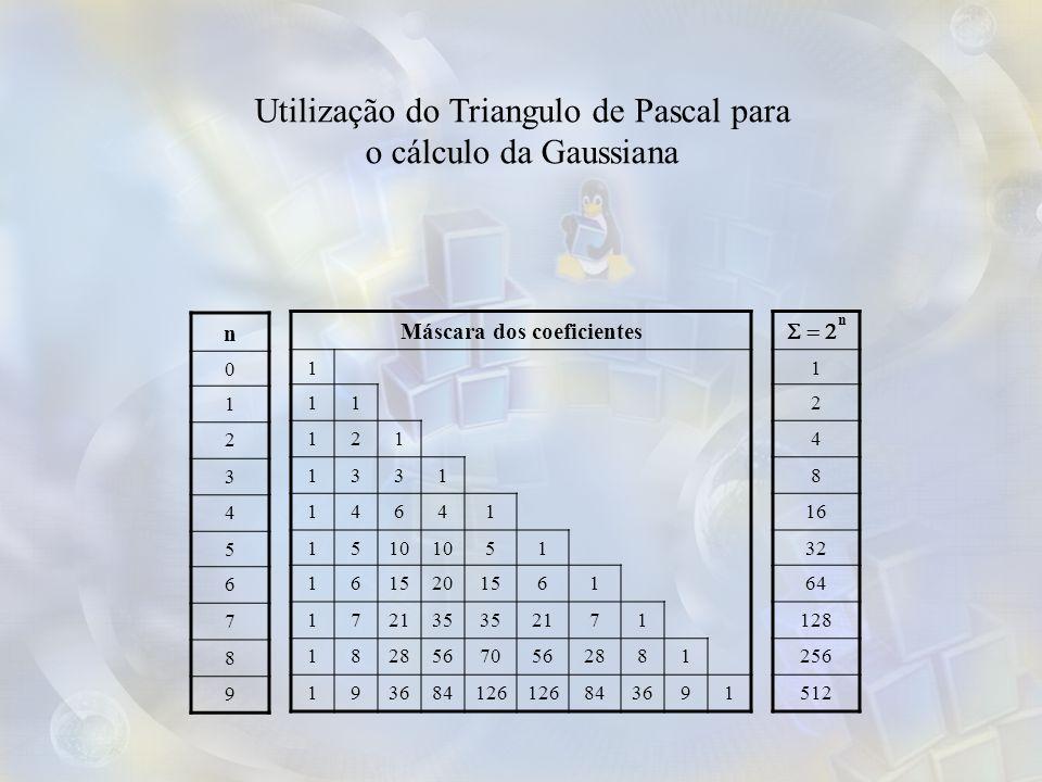 n 1 2 4 8 16 32 64 128 256 512 n 0 1 2 3 4 5 6 7 8 9 Máscara dos coeficientes 1 11 121 1331 14641 1510 51 1615201561 172135 2171 18285670562881 193684126 843691 Utilização do Triangulo de Pascal para o cálculo da Gaussiana