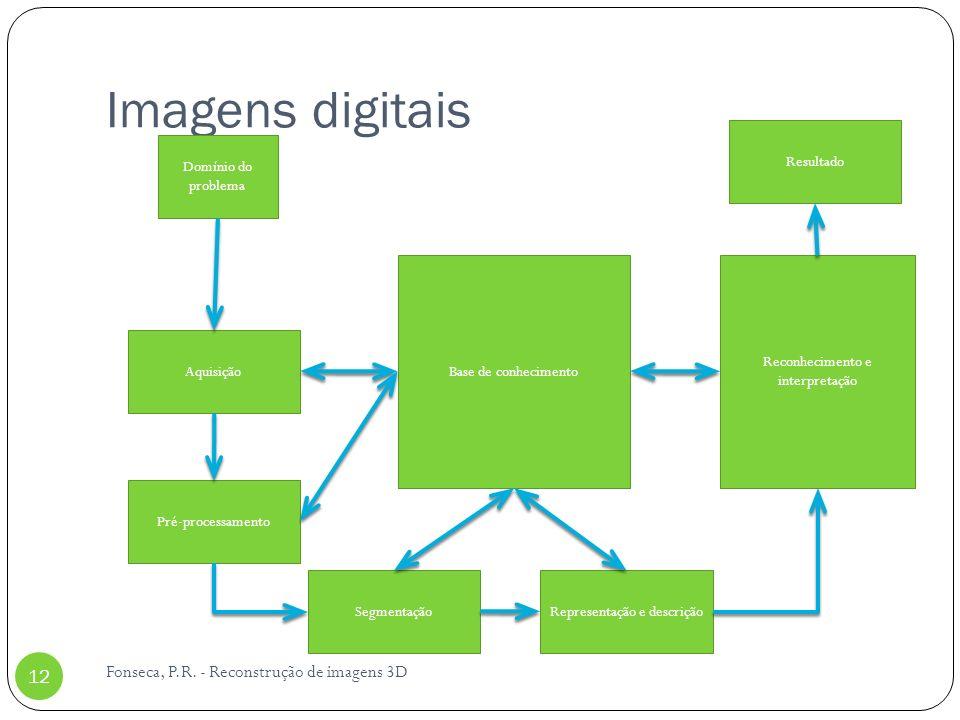 Imagens digitais Fonseca, P.R. - Reconstrução de imagens 3D 12 Aquisição Pré-processamento Representação e descriçãoSegmentação Base de conhecimento R