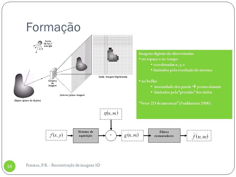 Formação Fonseca, P.R. - Reconstrução de imagens 3D 14 Filtros restauradores Sistema de aquisi ç ão + Imagens digitais são discretizadas no espaço e n