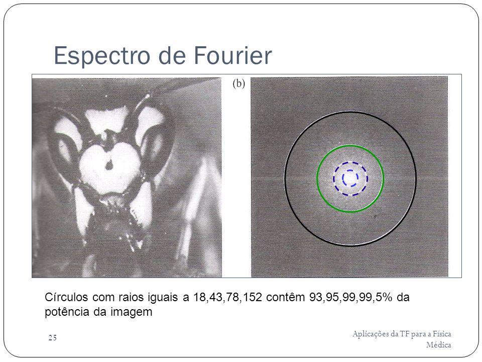 Aplicações da TF para a Física Médica 25 Espectro de Fourier Círculos com raios iguais a 18,43,78,152 contêm 93,95,99,99,5% da potência da imagem