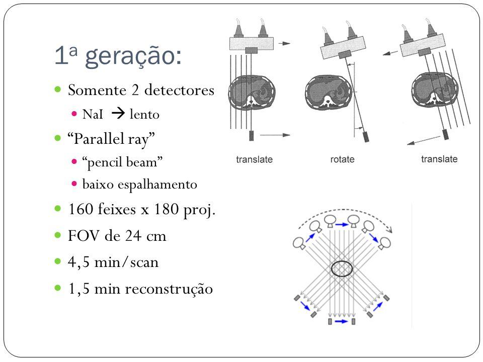 1 a geração: Somente 2 detectores NaI lento Parallel ray pencil beam baixo espalhamento 160 feixes x 180 proj. FOV de 24 cm 4,5 min/scan 1,5 min recon