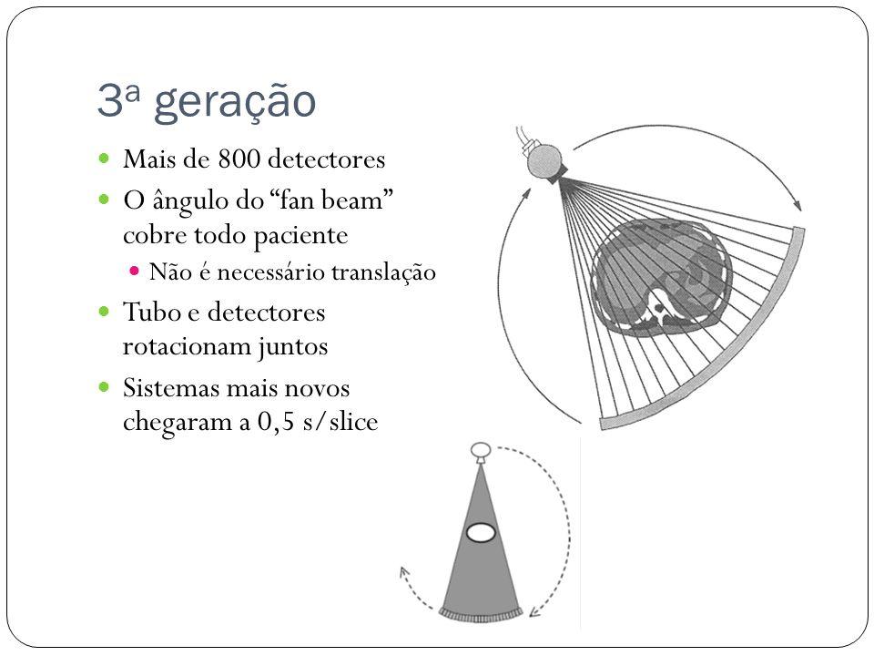 3 a geração Mais de 800 detectores O ângulo do fan beam cobre todo paciente Não é necessário translação Tubo e detectores rotacionam juntos Sistemas mais novos chegaram a 0,5 s/slice