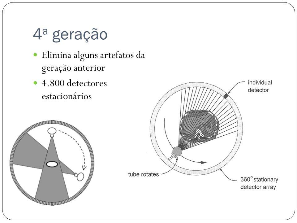 4 a geração Elimina alguns artefatos da geração anterior 4.800 detectores estacionários