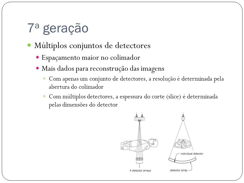 7 a geração Múltiplos conjuntos de detectores Espaçamento maior no colimador Mais dados para reconstrução das imagens Com apenas um conjunto de detectores, a resolução é determinada pela abertura do colimador Com múltiplos detectores, a espessura do corte (slice) é determinada pelas dimensões do detector