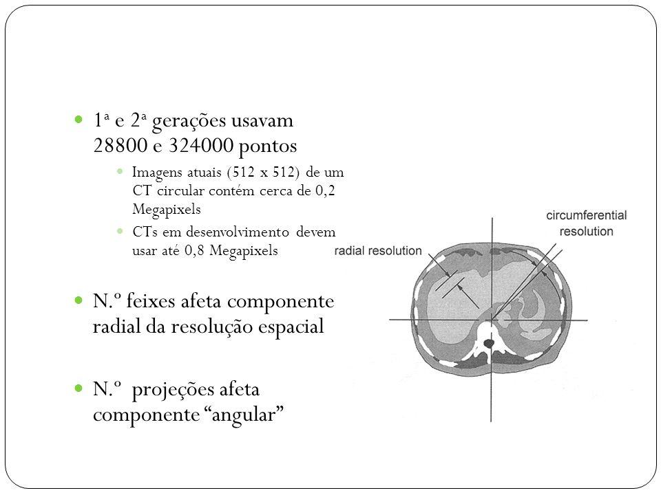1 a e 2 a gerações usavam 28800 e 324000 pontos Imagens atuais (512 x 512) de um CT circular contém cerca de 0,2 Megapixels CTs em desenvolvimento devem usar até 0,8 Megapixels N.º feixes afeta componente radial da resolução espacial N.º projeções afeta componente angular
