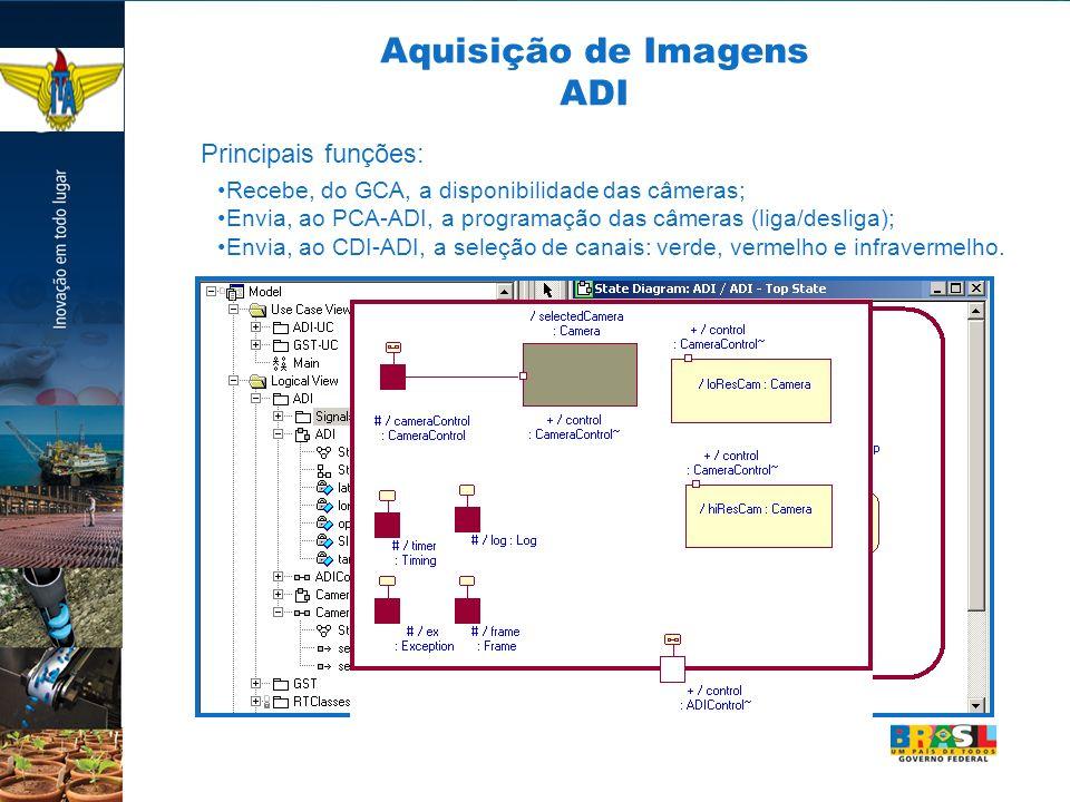 Aquisição de Imagens ADI Principais funções: Recebe, do GCA, a disponibilidade das câmeras; Envia, ao PCA-ADI, a programação das câmeras (liga/desliga