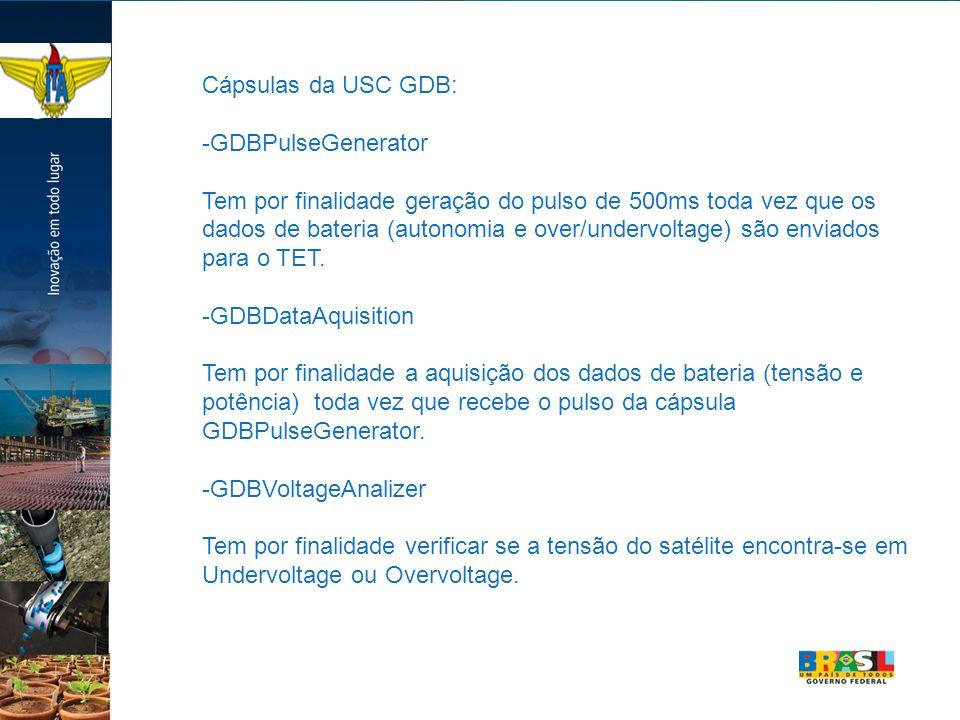 Cápsulas da USC GDB: -GDBPulseGenerator Tem por finalidade geração do pulso de 500ms toda vez que os dados de bateria (autonomia e over/undervoltage) são enviados para o TET.
