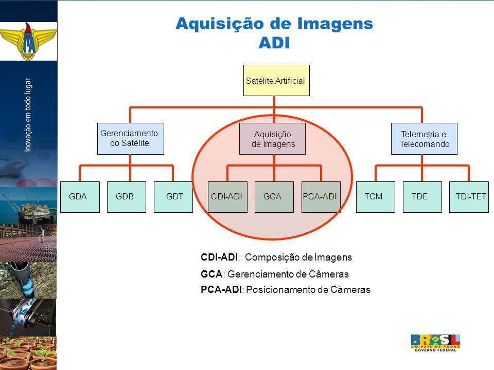 Aquisição de Imagens ADI Satélite Artificial Gerenciamento do Satélite Aquisição de Imagens Telemetria e Telecomando GDAGDBGDTCDI-ADIGCAPCA-ADITCMTDETDI-TET CDI-ADI: Composição de Imagens GCA: Gerenciamento de Câmeras PCA-ADI: Posicionamento de Câmeras