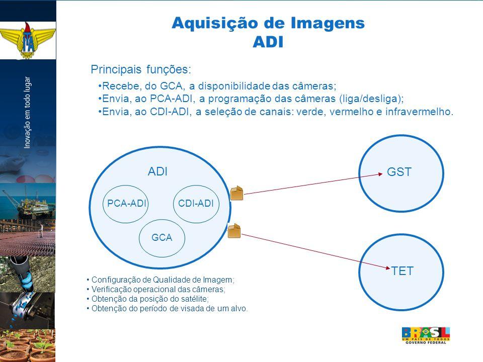 Aquisição de Imagens ADI Principais funções: Recebe, do GCA, a disponibilidade das câmeras; Envia, ao PCA-ADI, a programação das câmeras (liga/desliga); Envia, ao CDI-ADI, a seleção de canais: verde, vermelho e infravermelho.