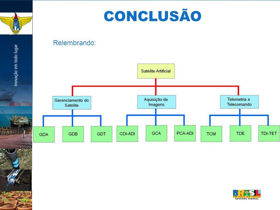 CONCLUSÃO Relembrando: